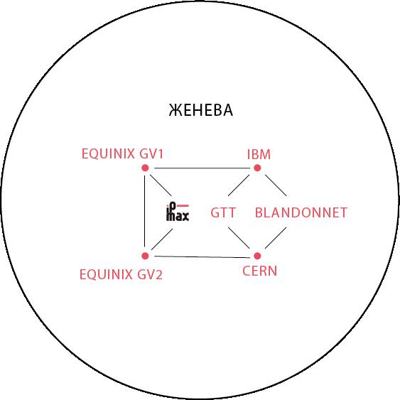 geneva-fr
