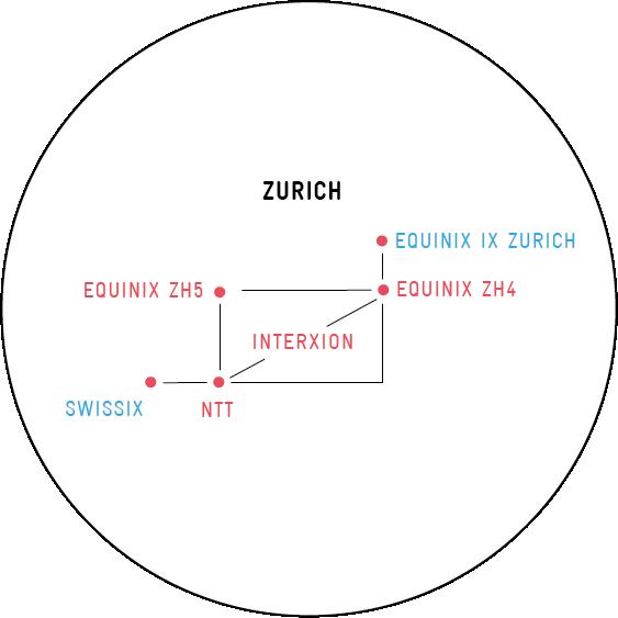 zurich-fr